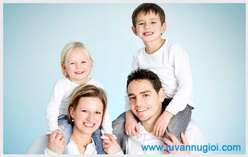 Biện pháp kế hoạch hóa gia đình là gì?